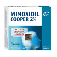 MINOXIDIL COOPER 2 %, solution pour application cutanée en flacon à Nice