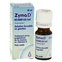 ZYMAD 10 000 UI/ml, solution buvable en gouttes à Nice